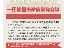 【一图读懂】滨州市政府常务会议 安排部署当前重点工作