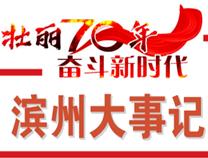 2004年滨州大事记