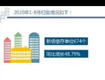 今年以来滨州1万多名职工新缴存公积金
