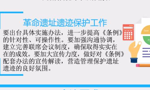 【一图读懂】滨州市政府第11次常务会议 关注革命遗址遗迹保护工作