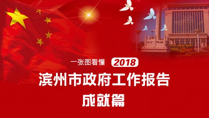 新鲜出炉!一图读懂2018滨州市政府工作报告