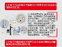 【一图读懂】滨州市政府第7次常务会议 提高全市社会救助标准