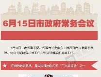 【一图读懂】6月15日市政府常务会议