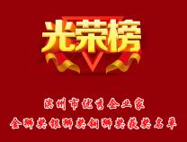 光荣榜:滨州市优秀企业家金狮奖 银狮奖 铜狮奖名单!