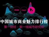 2018城市最新排名!潍坊升二线,滨州、东营成四线