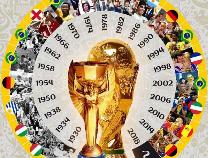"""【胡侃世界杯】从""""玄学""""角度来看世界杯 这只球队恐夺冠!"""