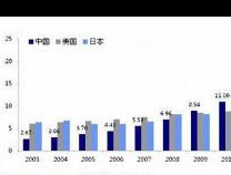 中国房价高的根本原因,不是央行货币超发!