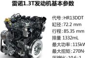 国产1.3T发动机,春风日产将换装新动力
