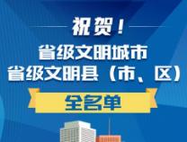 山東省第六屆省級文明城市和省級文明縣(市、區)通報