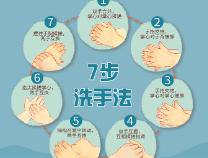 洗手七字口诀