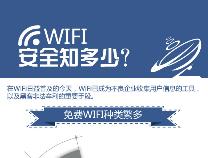 一张图看Wifi的安全隐患,且连且小心!