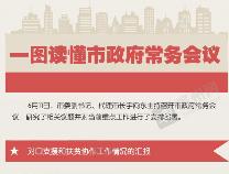 【一图读懂】6月11日市政府常务会议